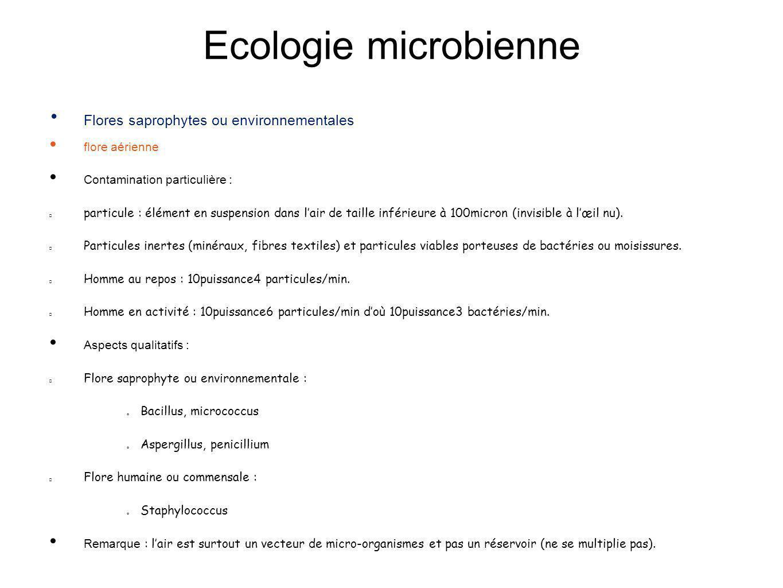 Ecologie microbienne Flores saprophytes ou environnementales flore aérienne Contamination particulière : particule : élément en suspension dans lair d
