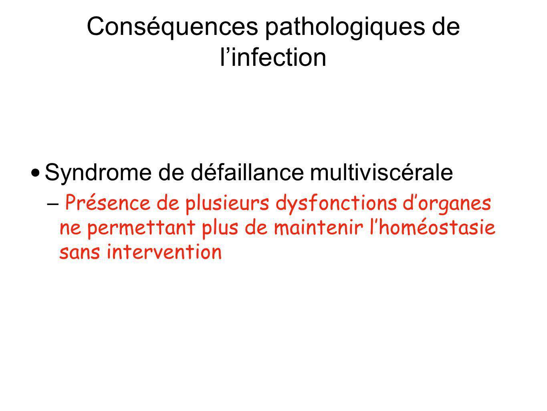Conséquences pathologiques de linfection Syndrome de défaillance multiviscérale – Présence de plusieurs dysfonctions dorganes ne permettant plus de ma