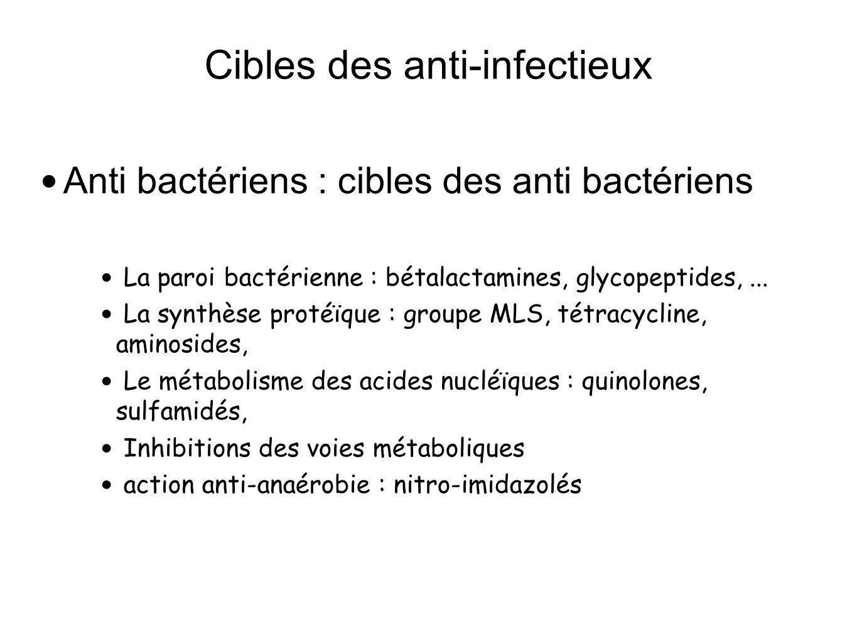 Cibles des anti-infectieux Anti bactériens : cibles des anti bactériens La paroi bactérienne : bétalactamines, glycopeptides,... La synthèse protéïque