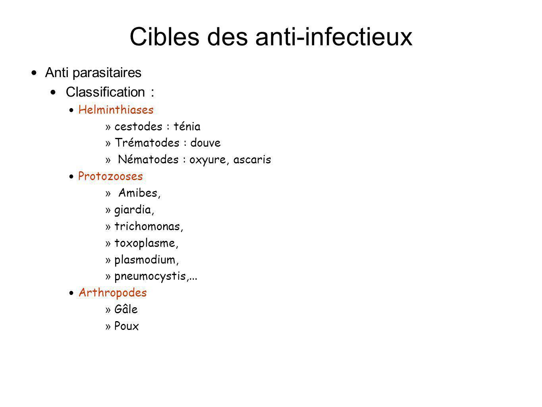 Cibles des anti-infectieux Anti parasitaires Classification : Helminthiases » cestodes : ténia » Trématodes : douve » Nématodes : oxyure, ascaris Prot