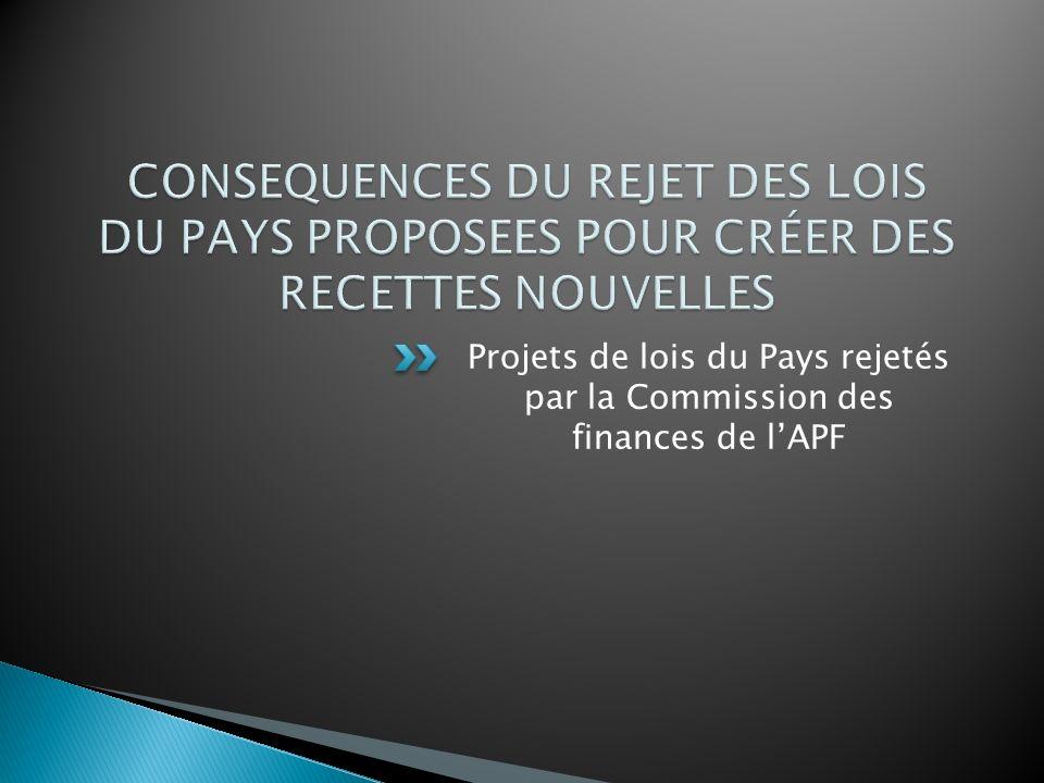Projets de lois du Pays rejetés par la Commission des finances de lAPF