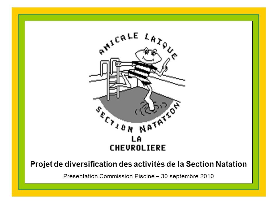 Projet de diversification des activités de la Section Natation Présentation Commission Piscine – 30 septembre 2010