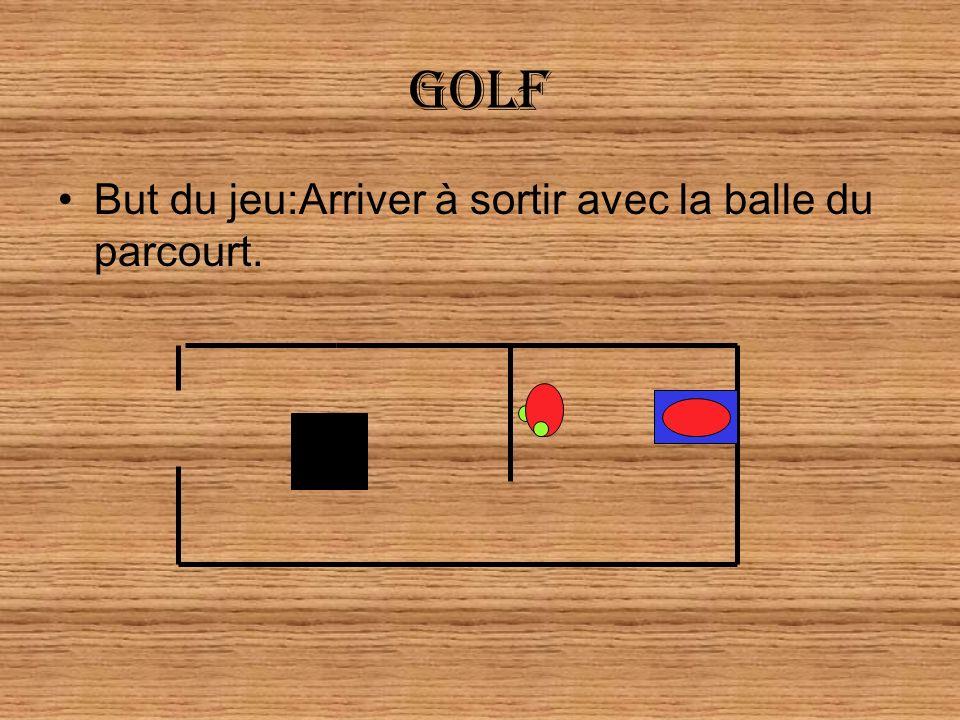 Golf But du jeu:Arriver à sortir avec la balle du parcourt. D