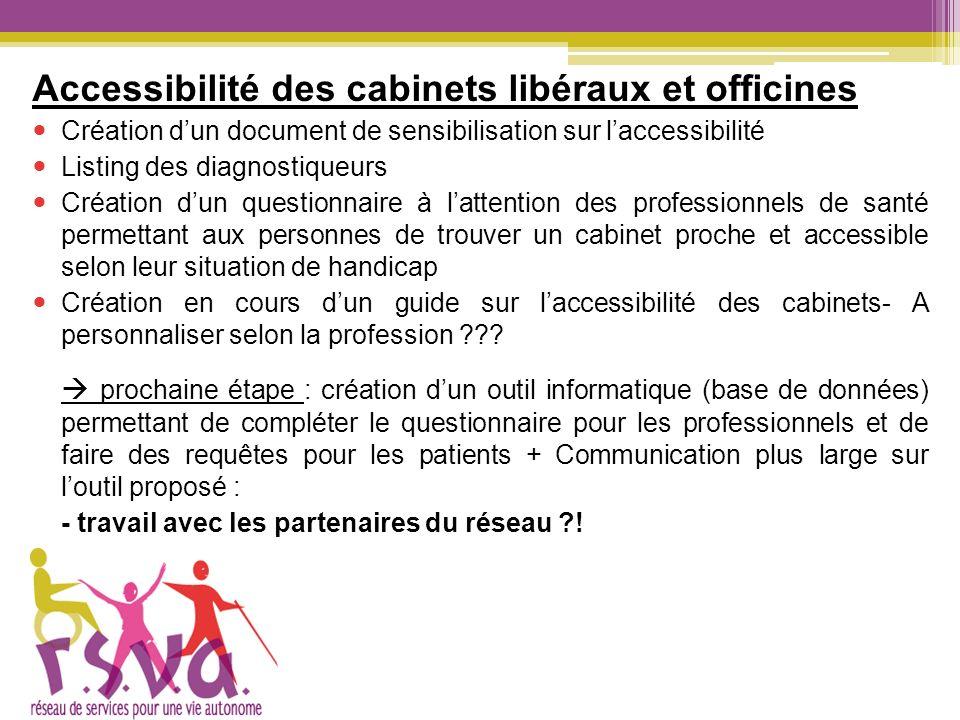 Accessibilité des cabinets libéraux et officines Création dun document de sensibilisation sur laccessibilité Listing des diagnostiqueurs Création dun