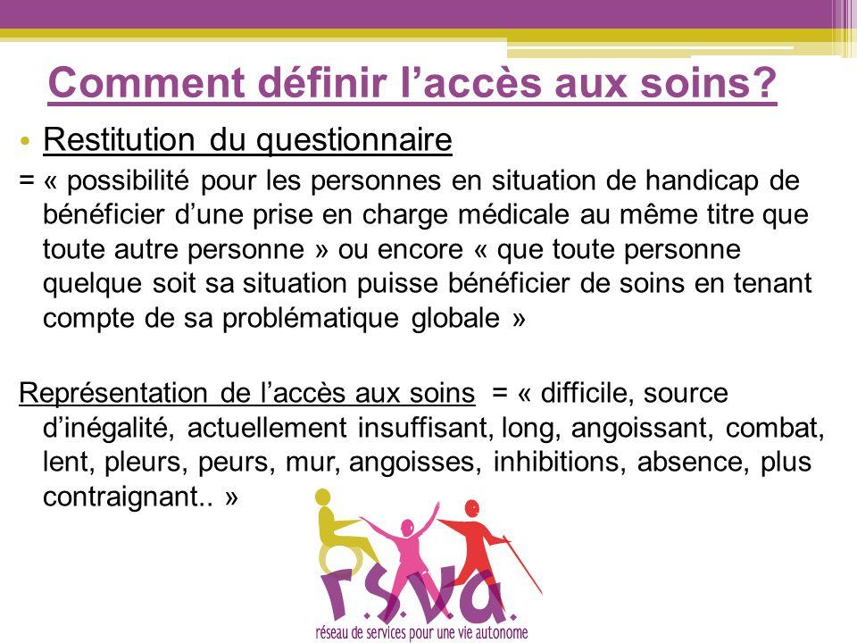 Comment définir laccès aux soins? Restitution du questionnaire = « possibilité pour les personnes en situation de handicap de bénéficier dune prise en