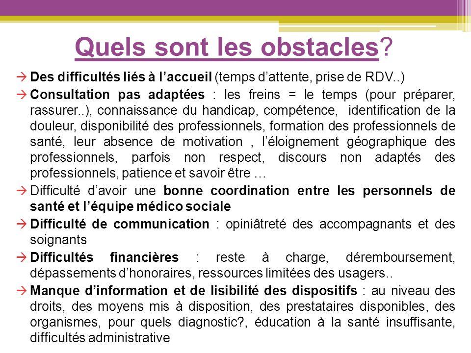 Quels sont les obstacles? Des difficultés liés à laccueil (temps dattente, prise de RDV..) Consultation pas adaptées : les freins = le temps (pour pré