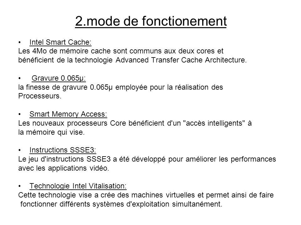 2.mode de fonctionement Intel Smart Cache: Les 4Mo de mémoire cache sont communs aux deux cores et bénéficient de la technologie Advanced Transfer Cache Architecture.