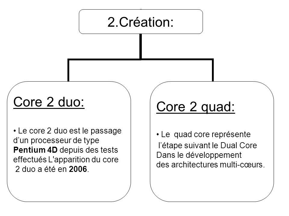 2.Création: Core 2 duo: Le core 2 duo est le passage dun processeur de type Pentium 4D depuis des tests effectués L apparition du core 2 duo a été en 2006.