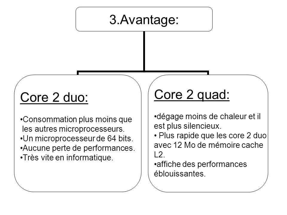 3.Avantage: Core 2 duo: Consommation plus moins que les autres microprocesseurs.