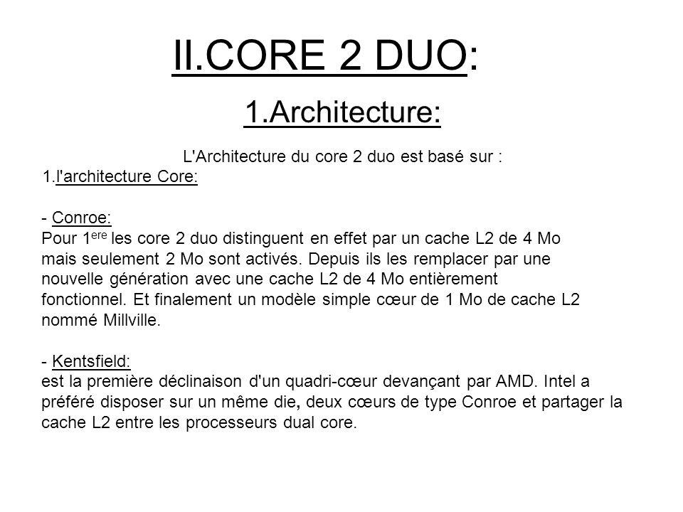 II.CORE 2 DUO: 1.Architecture: L Architecture du core 2 duo est basé sur : 1.l architecture Core: - Conroe: Pour 1 ere les core 2 duo distinguent en effet par un cache L2 de 4 Mo mais seulement 2 Mo sont activés.