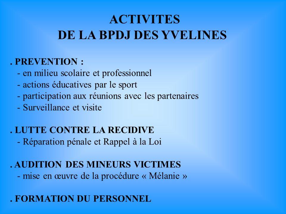 ACTIVITES DE LA BPDJ DES YVELINES.