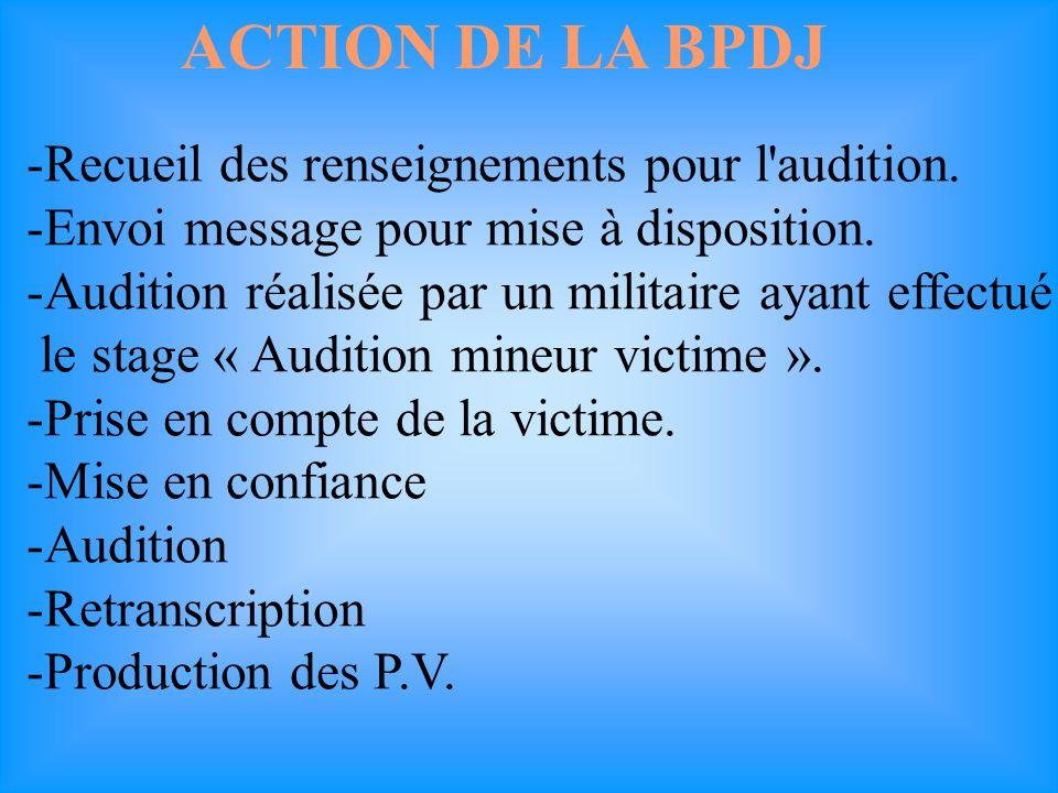 ACTION DE LA BPDJ -Recueil des renseignements pour l audition.