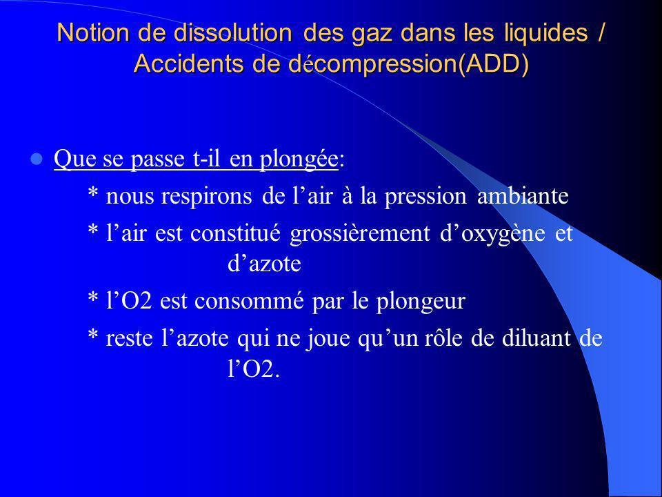 Notion de dissolution des gaz dans les liquides / Accidents de d é compression(ADD) Que se passe t-il en plongée: * nous respirons de lair à la pressi