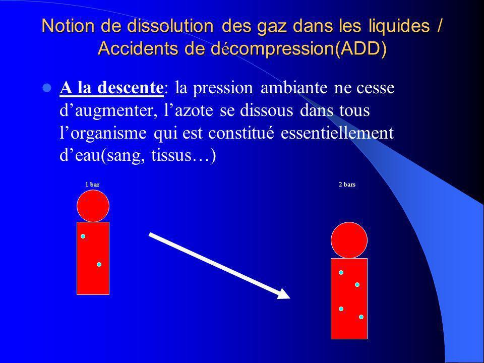 Notion de dissolution des gaz dans les liquides / Accidents de d é compression(ADD) A la descente: la pression ambiante ne cesse daugmenter, lazote se