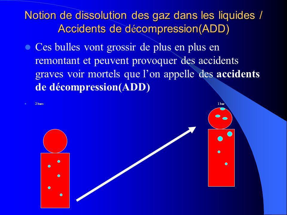 Notion de dissolution des gaz dans les liquides / Accidents de d é compression(ADD) Ces bulles vont grossir de plus en plus en remontant et peuvent pr