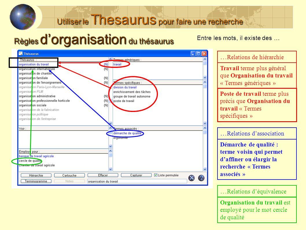 5 descripteurs Utiliser le Thesaurus pour faire une recherche