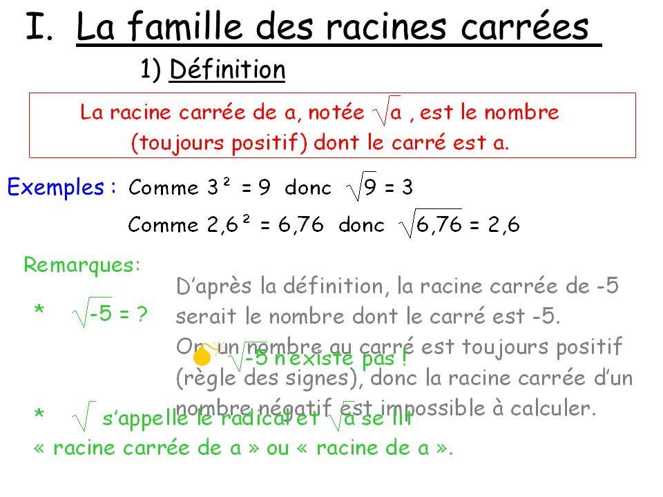 I. La famille des racines carrées 1) Définition Exemples :