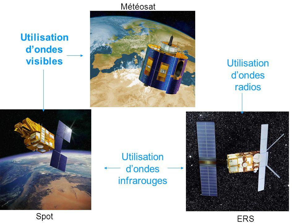 Utilisation dondes visibles Utilisation dondes infrarouges Utilisation dondes radios Météosat Spot ERS