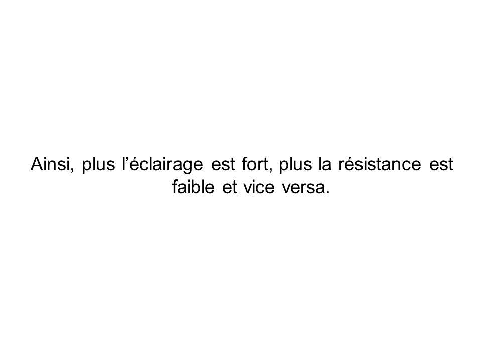 Ainsi, plus léclairage est fort, plus la résistance est faible et vice versa.