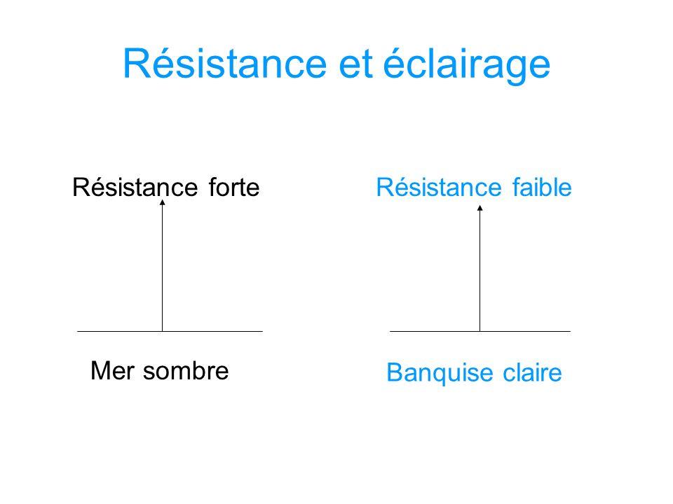 Résistance et éclairage Mer sombre Banquise claire Résistance forte Résistance faible