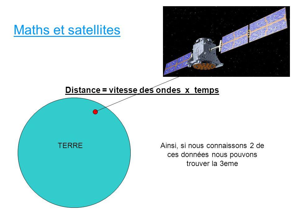 TERRE Distance = vitesse des ondes x temps Ainsi, si nous connaissons 2 de ces données nous pouvons trouver la 3eme Maths et satellites