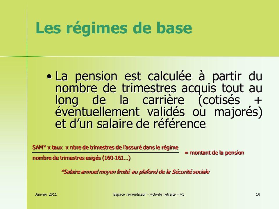 Janvier 2011Espace revendicatif - Activité retraite - V110 Les régimes de base La pension est calculée à partir du nombre de trimestres acquis tout au long de la carrière (cotisés + éventuellement validés ou majorés) et dun salaire de référenceLa pension est calculée à partir du nombre de trimestres acquis tout au long de la carrière (cotisés + éventuellement validés ou majorés) et dun salaire de référence SAM* x taux x nbre de trimestres de lassuré dans le régime = montant de la pension = montant de la pension nombre de trimestres exigés (160-161…) *Salaire annuel moyen limité au plafond de la Sécurité sociale