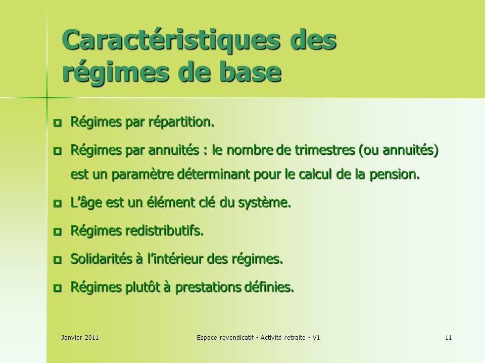 Janvier 2011Espace revendicatif - Activité retraite - V111 Caractéristiques des régimes de base Régimes par répartition.