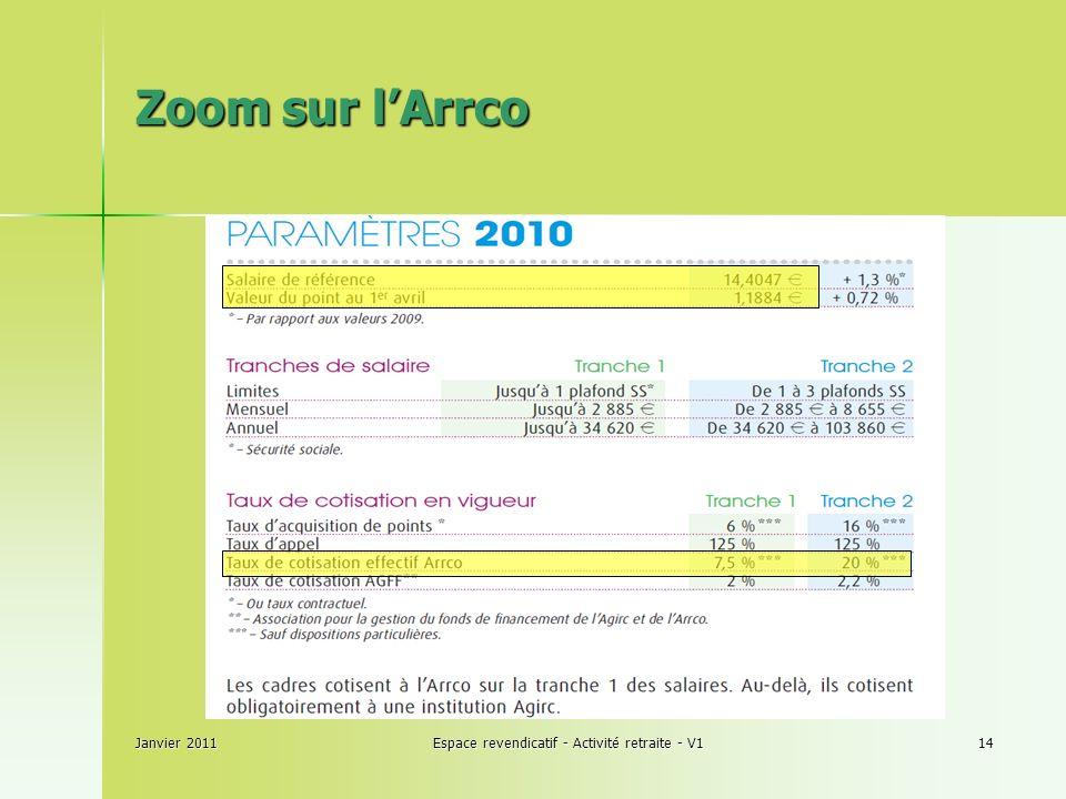Janvier 2011Espace revendicatif - Activité retraite - V114 Zoom sur lArrco