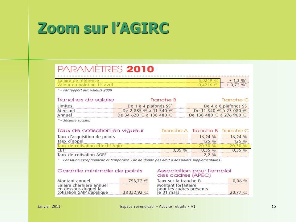 Janvier 2011Espace revendicatif - Activité retraite - V115 Zoom sur lAGIRC