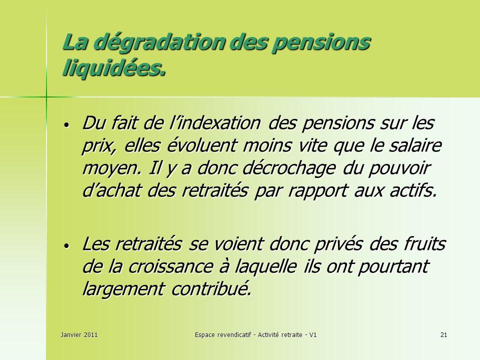 Janvier 2011Espace revendicatif - Activité retraite - V121 La dégradation des pensions liquidées.