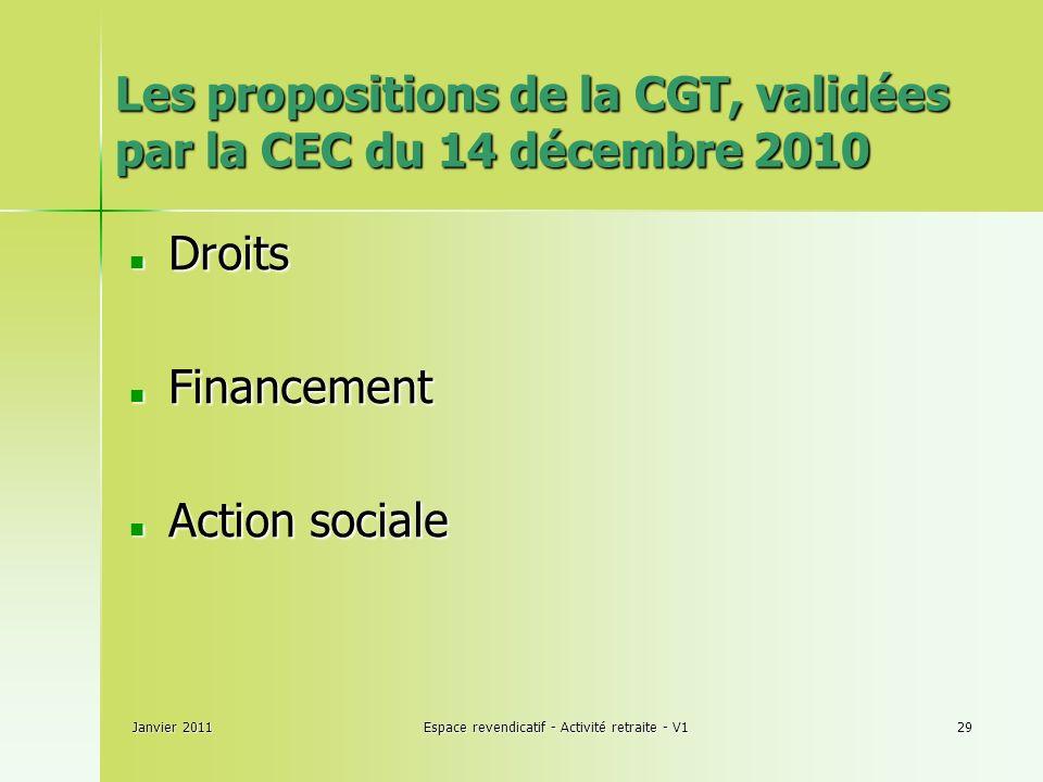 Janvier 2011Espace revendicatif - Activité retraite - V129 Les propositions de la CGT, validées par la CEC du 14 décembre 2010 Droits Droits Financement Financement Action sociale Action sociale