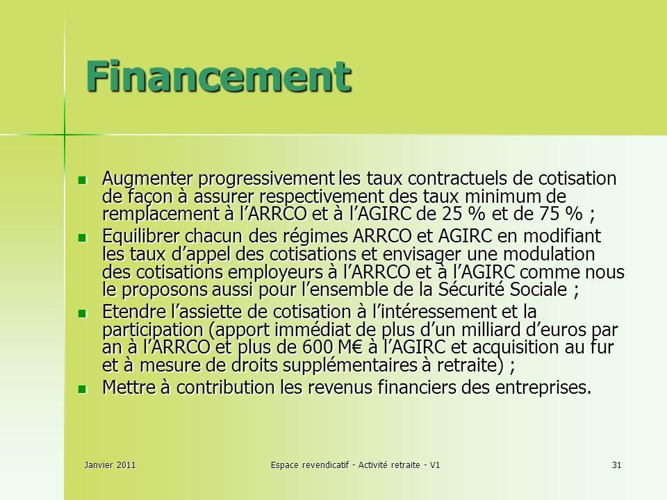 Janvier 2011Espace revendicatif - Activité retraite - V131 Financement Augmenter progressivement les taux contractuels de cotisation de façon à assurer respectivement des taux minimum de remplacement à lARRCO et à lAGIRC de 25 % et de 75 % ; Augmenter progressivement les taux contractuels de cotisation de façon à assurer respectivement des taux minimum de remplacement à lARRCO et à lAGIRC de 25 % et de 75 % ; Equilibrer chacun des régimes ARRCO et AGIRC en modifiant les taux dappel des cotisations et envisager une modulation des cotisations employeurs à lARRCO et à lAGIRC comme nous le proposons aussi pour lensemble de la Sécurité Sociale ; Equilibrer chacun des régimes ARRCO et AGIRC en modifiant les taux dappel des cotisations et envisager une modulation des cotisations employeurs à lARRCO et à lAGIRC comme nous le proposons aussi pour lensemble de la Sécurité Sociale ; Etendre lassiette de cotisation à lintéressement et la participation (apport immédiat de plus dun milliard deuros par an à lARRCO et plus de 600 M à lAGIRC et acquisition au fur et à mesure de droits supplémentaires à retraite) ; Etendre lassiette de cotisation à lintéressement et la participation (apport immédiat de plus dun milliard deuros par an à lARRCO et plus de 600 M à lAGIRC et acquisition au fur et à mesure de droits supplémentaires à retraite) ; Mettre à contribution les revenus financiers des entreprises.