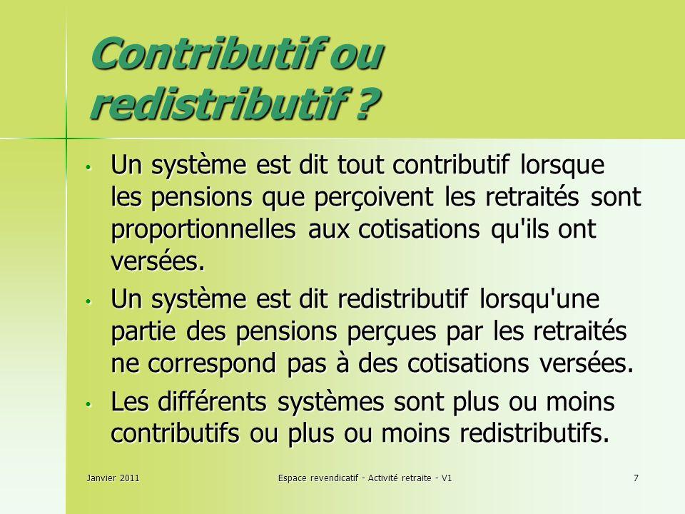 Janvier 2011Espace revendicatif - Activité retraite - V17 Contributif ou redistributif .
