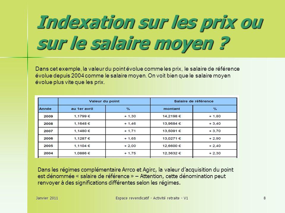 Janvier 2011Espace revendicatif - Activité retraite - V18 Indexation sur les prix ou sur le salaire moyen .