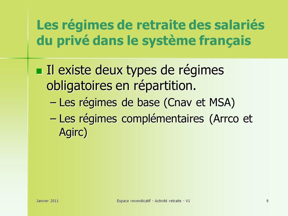 Janvier 2011Espace revendicatif - Activité retraite - V19 Les régimes de retraite des salariés du privé dans le système français Il existe deux types de régimes obligatoires en répartition.