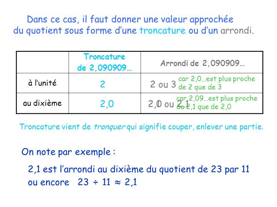 Troncature de 2,090909… Arrondi de 2,090909… à lunité au dixième 2 2,0 2 ou 32 2,0 ou 2,12,1 car 2,0…est plus proche de 2 que de 3 car 2,09…est plus p