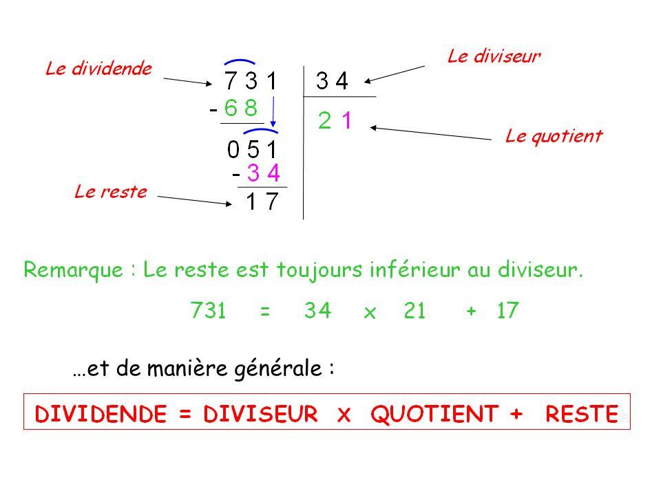 2) La division décimale On distingue 2 types de divisions décimales : - celles dont le quotient est fini ( la division « sarrête », on obtient un reste nul ) - et celles dont le quotient est infini (la division « ne sarrête jamais », on nobtient jamais un reste nul) Exemples de divisions à quotient fini 3 2, 1 2 4 - 3 2 0 - 0 1 -1 2 0 Lorsquon franchit la virgule au dividende, on la franchit également au quotient.