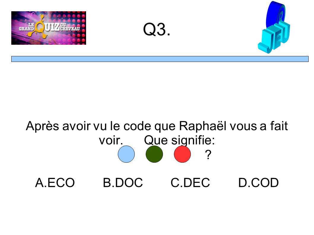 Q3. Après avoir vu le code que Raphaël vous a fait voir.Que signifie: A.ECOB.DOCC.DECD.COD