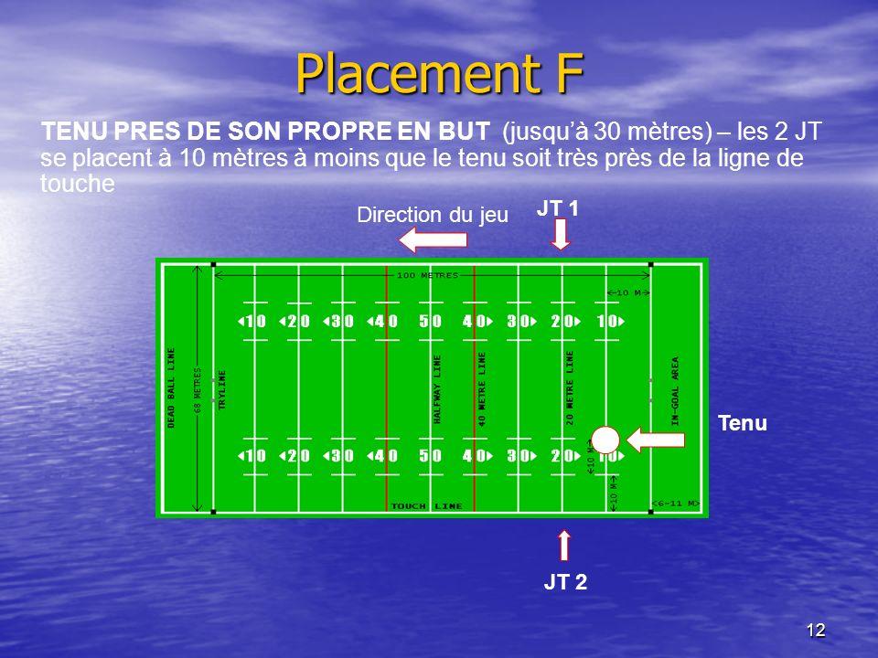 12 Placement F Tenu Direction du jeu JT 2 JT 1 TENU PRES DE SON PROPRE EN BUT (jusquà 30 mètres) – les 2 JT se placent à 10 mètres à moins que le tenu