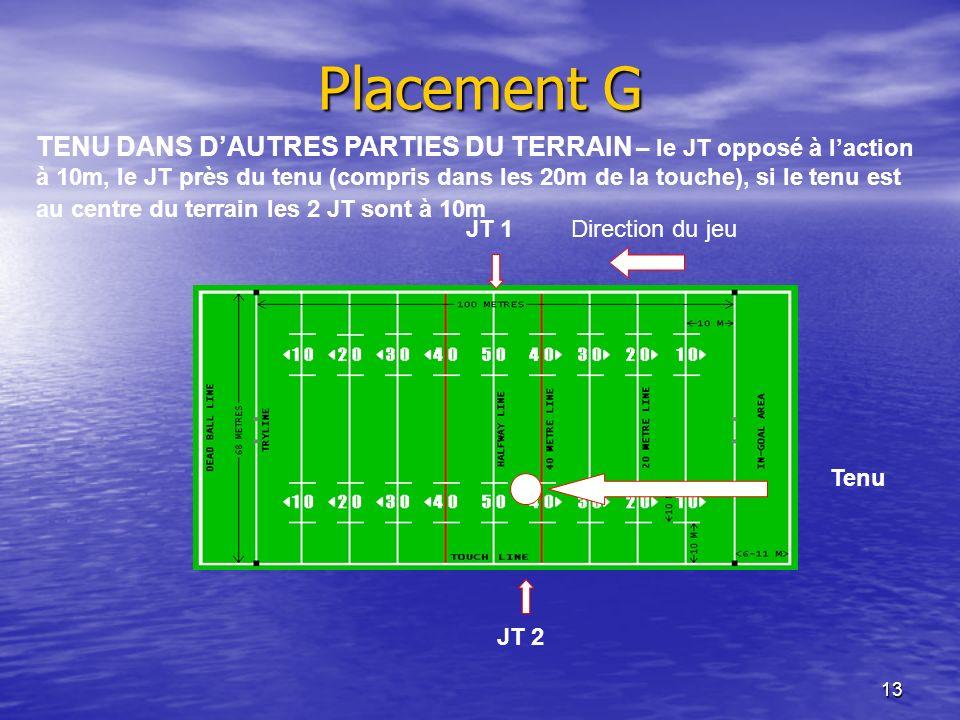 13 Placement G Tenu Direction du jeu JT 2 JT 1 TENU DANS DAUTRES PARTIES DU TERRAIN – le JT opposé à laction à 10m, le JT près du tenu (compris dans l