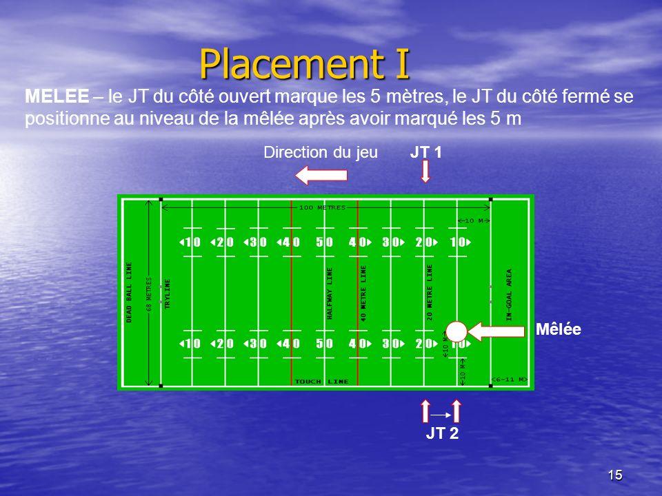 15 Placement I Direction du jeu JT 2 JT 1 MELEE – le JT du côté ouvert marque les 5 mètres, le JT du côté fermé se positionne au niveau de la mêlée ap