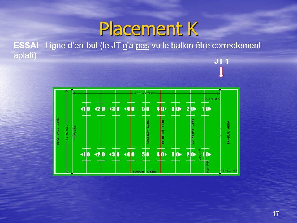 17 Placement K JT 1 ESSAI– Ligne den-but (le JT na pas vu le ballon être correctement aplati)