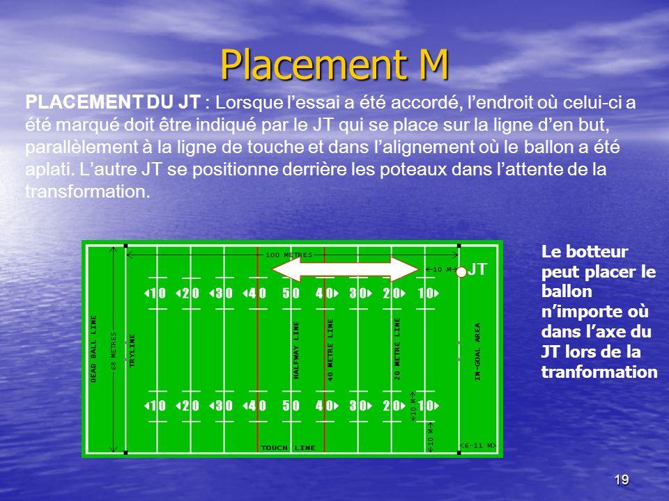 19 Placement M PLACEMENT DU JT : Lorsque lessai a été accordé, lendroit où celui-ci a été marqué doit être indiqué par le JT qui se place sur la ligne