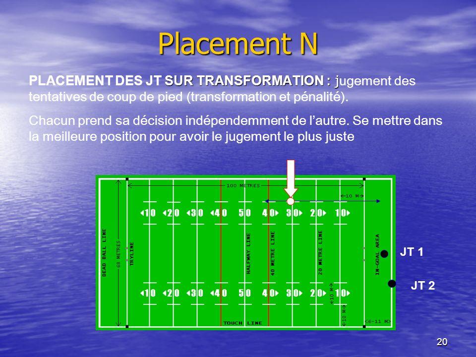 20 Placement N SUR TRANSFORMATION : j PLACEMENT DES JT SUR TRANSFORMATION : j ugement des tentatives de coup de pied (transformation et pénalité). Cha