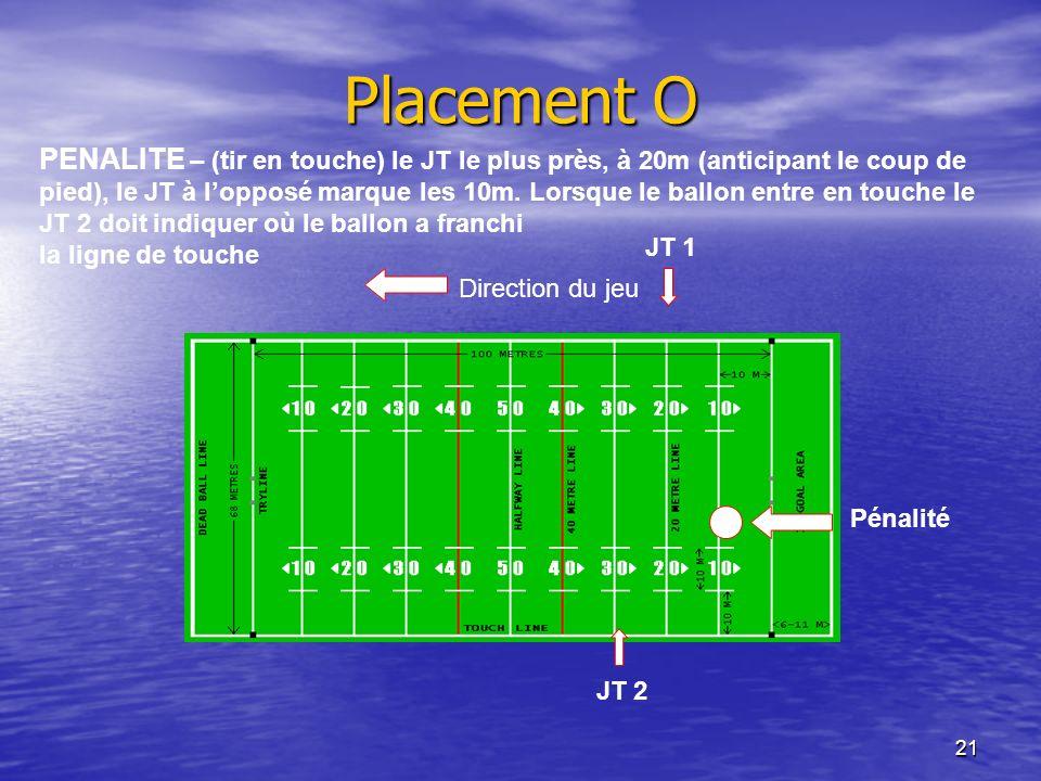 21 Placement O Direction du jeu JT 2 JT 1 PENALITE – (tir en touche) le JT le plus près, à 20m (anticipant le coup de pied), le JT à lopposé marque le