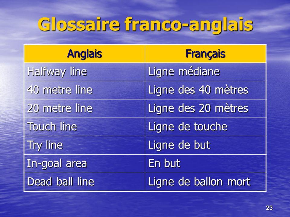23 Glossaire franco-anglais AnglaisFrançais Halfway line Ligne médiane 40 metre line Ligne des 40 mètres 20 metre line Ligne des 20 mètres Touch line