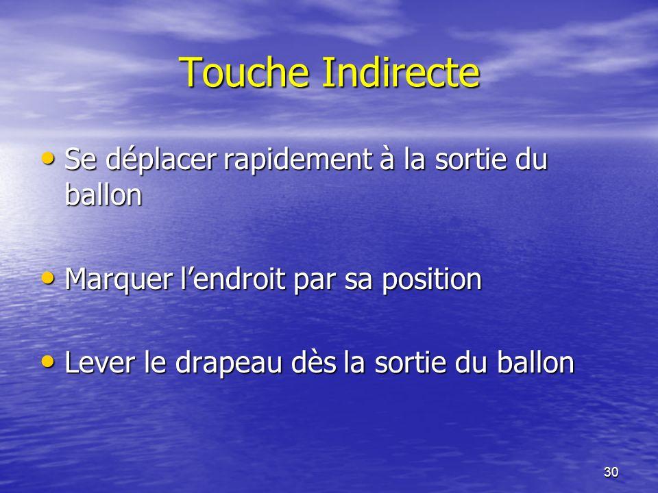 30 Touche Indirecte Se déplacer rapidement à la sortie du ballon Se déplacer rapidement à la sortie du ballon Marquer lendroit par sa position Marquer