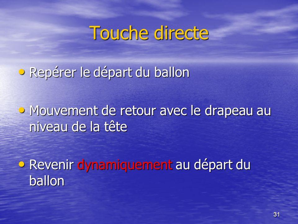 31 Touche directe Repérer le départ du ballon Repérer le départ du ballon Mouvement de retour avec le drapeau au niveau de la tête Mouvement de retour