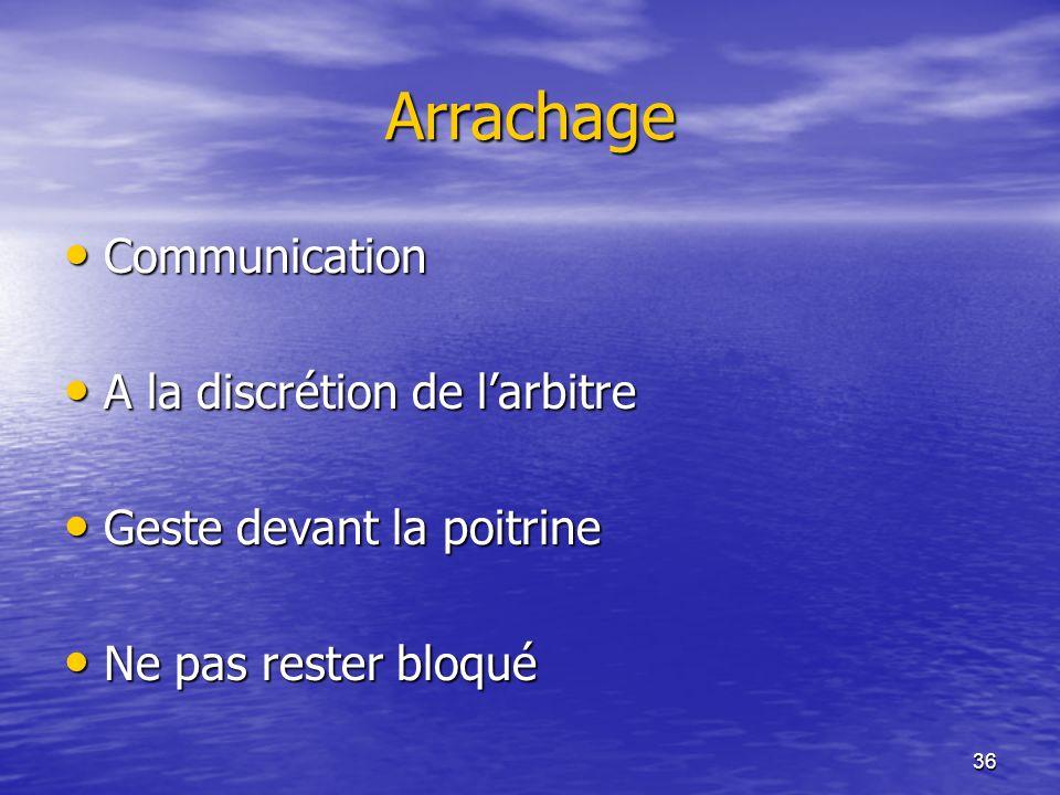 36 Arrachage Communication Communication A la discrétion de larbitre A la discrétion de larbitre Geste devant la poitrine Geste devant la poitrine Ne