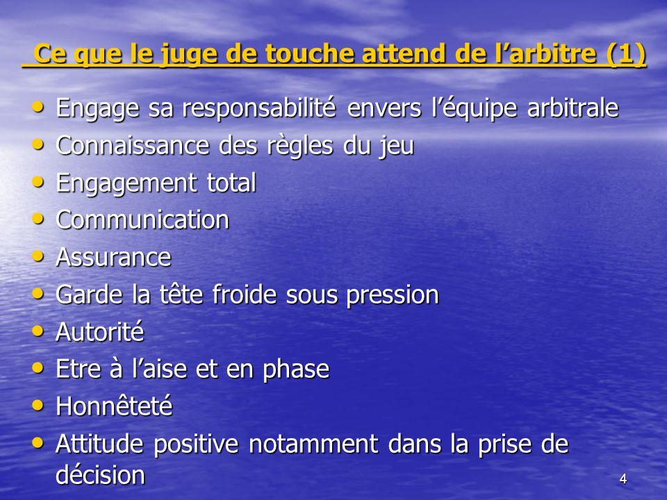 4 Ce que le juge de touche attend de larbitre (1) Ce que le juge de touche attend de larbitre (1) Engage sa responsabilité envers léquipe arbitrale En